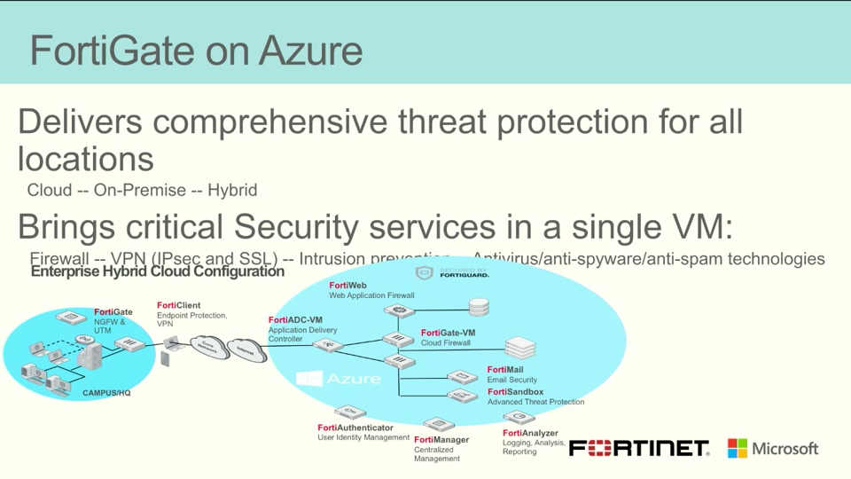 Securing the Enterprise Cloud Infrastructure with Fortinet and Microsoft  Azure