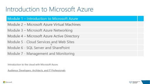 Module 1: Introduction to Azure Cloud Platform