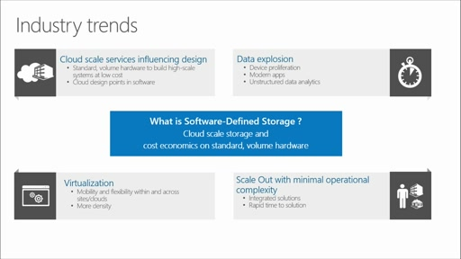 Microsoft Datacenter vNext Preview: Bringing Azure to Your Datacenter: (03) Storage