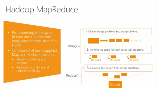 Getting Started with Microsoft Big Data: (02) Introduction to Map Reduce