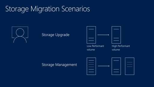 SC 2016 DPM UR4: Migrate Backup Storage in 3 simple steps