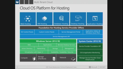 Session 2 – The Microsoft Service Provider Cloud Platform Overview