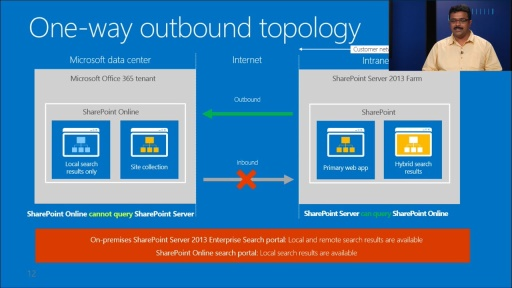 Office 365 Support Corner: Configure SharePoint Outbound Hybrid Search