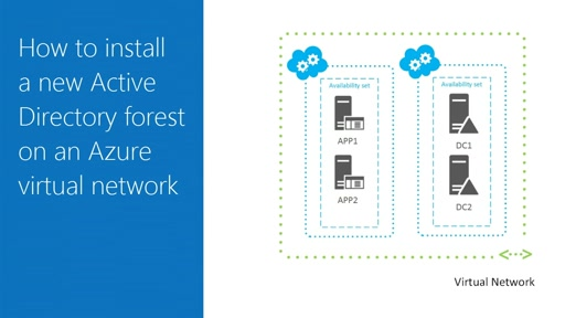 how to create a network drive in active directory