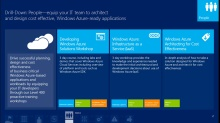 Taste of Premier: Premier Support for Microsoft Azure