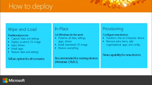 Episode 9) Windows 8: Deployment Options – Part 1