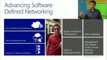 Windows Server 2012 R2 Server Networking: (01) Re-Think Networking Fundamentals