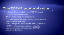 TechNet Radio: IT Time - In Depth walk through of the 5 Basic Protocols in the TCP/IP stack
