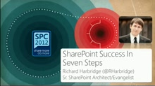 Succeeding With SharePoint In Seven Steps