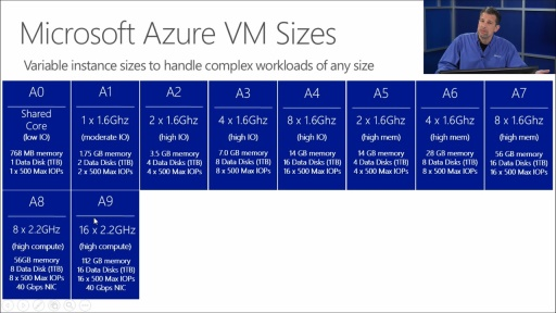 Moving to Hybrid Cloud with Microsoft Azure: (04) Virtual Machines