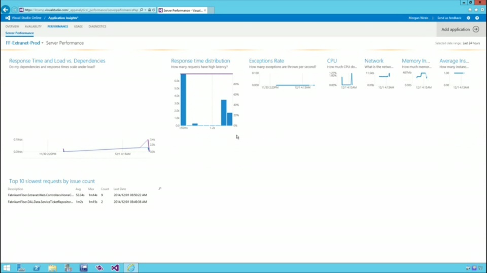 (Module 2) Application Insights