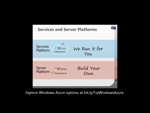 Windows Azure Platform Security Essentials for Business Decision Makers
