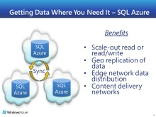 Using SQL Azure Data Sync  Service to provide Geo-Replication of SQL Azure databases