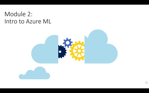 Operationalizing Solutions with Azure Data Factory - Session 4 - ML Overview