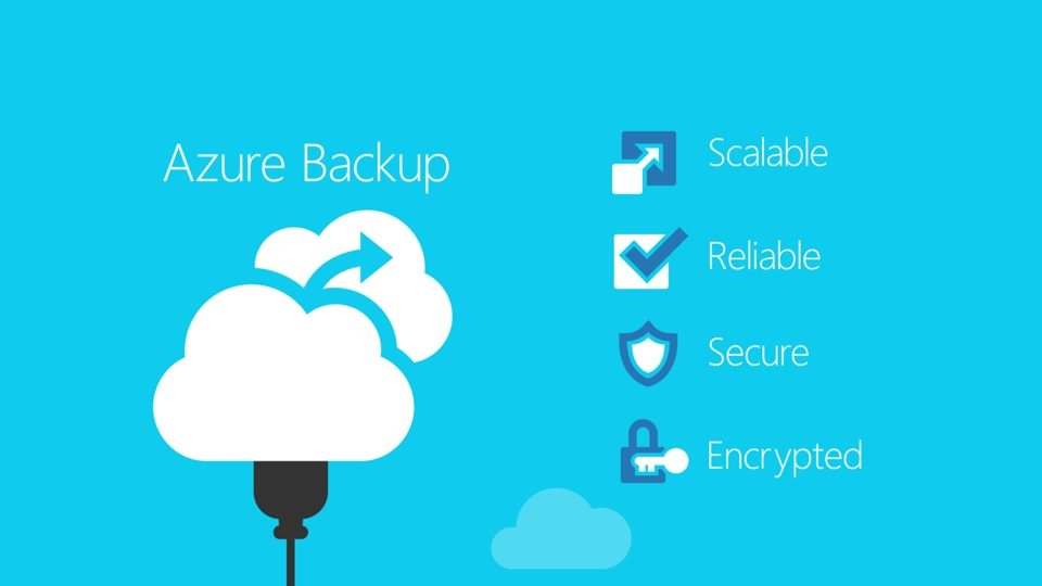 What is Azure Backup?