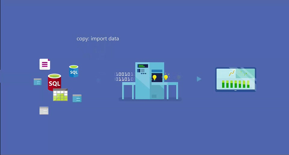 Introducing Azure Data Factory Copy Activity