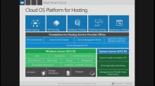 Session 3.1 – Multi-Tenant Cloud for Hosting Providers