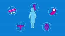 Cortana Intelligence Competition Women's Health Risk Assessment Tutorial