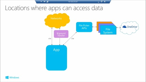Building Apps for Windows Phone 8.1: (09) Data Storage, Backup, and Roaming