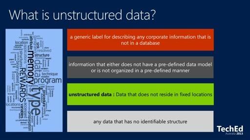 Order from Chaos - Structuring Unstructured Data with Microsoft BI