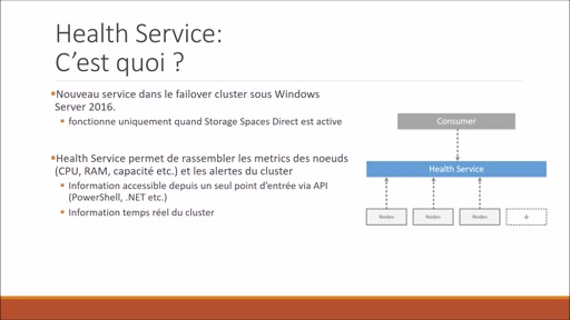 Health Service dans les Cluster Windows Server 2016