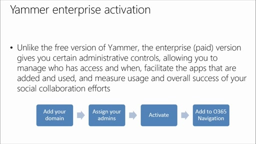 Yammer Administration and Power User Best Practices: (03) Setup and Activation
