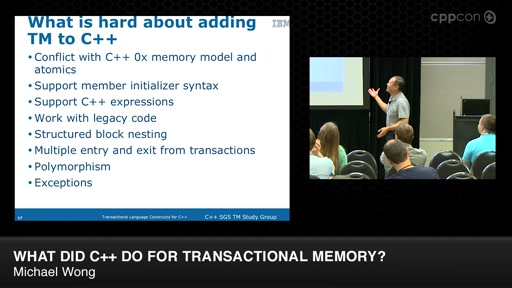 What did C++ do for Transactional Memory?