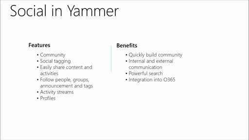 Yammer Administration and Power User Best Practices: (02) Basic Navigation