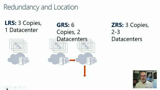CIS101 - S2V4 - Azure Storage Redundancy