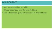 Implementing a Data Warehouse with SQL Server: (01) Design and Implement Dimensions and Fact Tables
