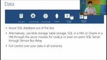 Connected Devices with Windows Azure: (03) Secure Mobile Apps in the Enterprise