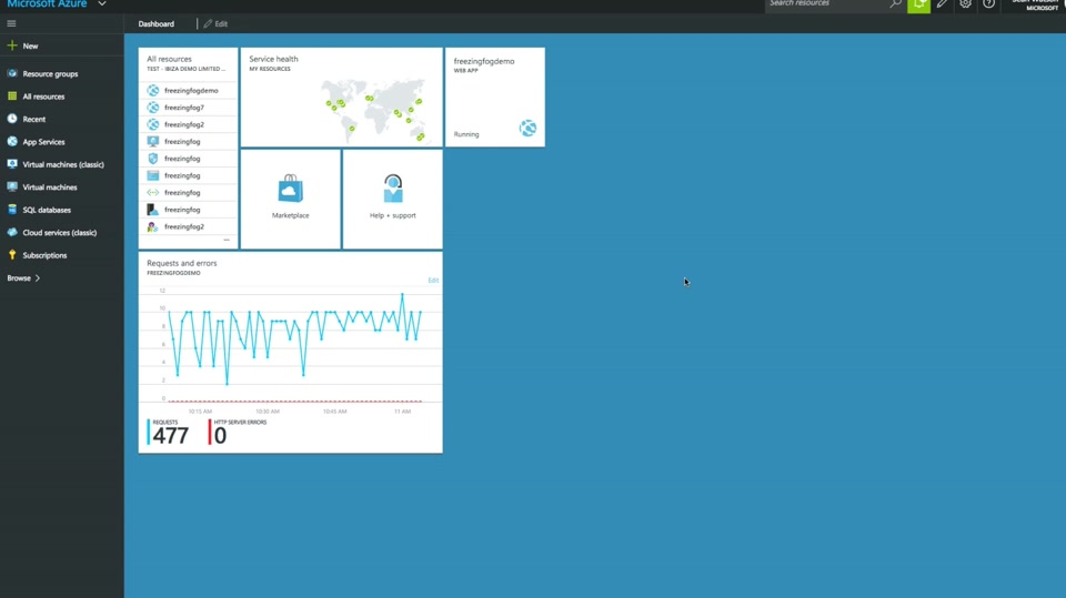 Azure portal—the all-in-one, work-anywhere experience