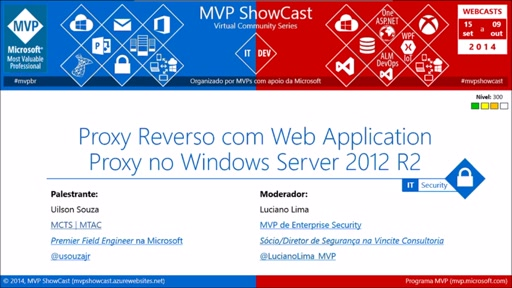 Proxy Reverso com Web Application Proxy no Windows Server 2012 R2