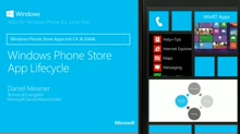 04 | Windows Phone App Lifecycle