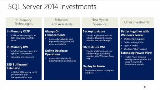 Mission Critical Performance with SQL Server 2014: (01) SQL Server 2014 In-Memory OLTP Overview
