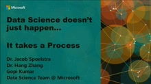 Data Science Doesn't Just Happen, It Takes a Process. Learn about Ours…