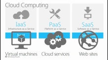 Windows Azure Technical Overview