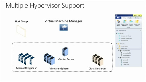 Failover Clustering in Windows Server 2012 R2: (08) Managing Clusters with System Center 2012 R2