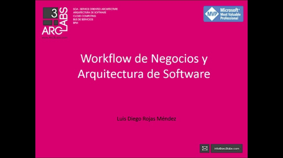Visual Studio para Arquitectos de Software 3: Los workflows de negocios en la arquitectura de software