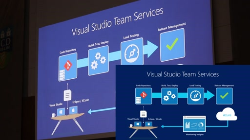 Scott Guthrie Azure Red Shirt Dublin - Visual Studio Team Services