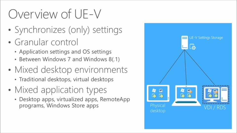 Microsoft Desktop Virtualization: (04) Using User Experience Virtualization  (UE-V)