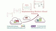 Implementing Modern Cloud Patterns