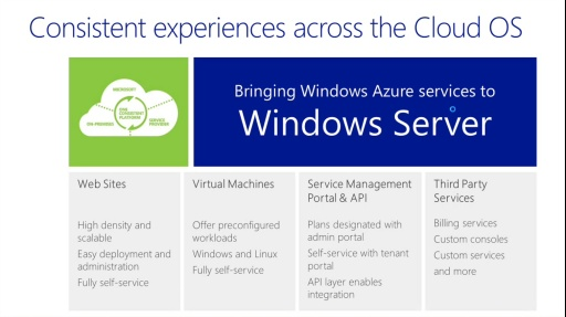 TechNet Radio: Virtualization and Cloud Experts Café: System Center 2012 SP1 Enhancements & Windows Azure Services for Windows Server