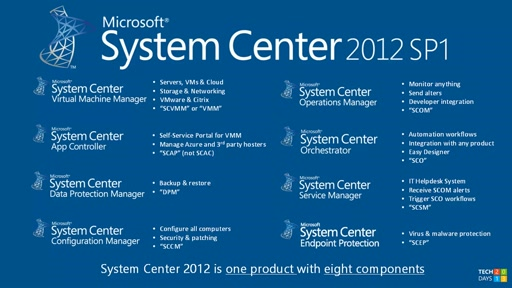 Integrace Windows Azure a System Center