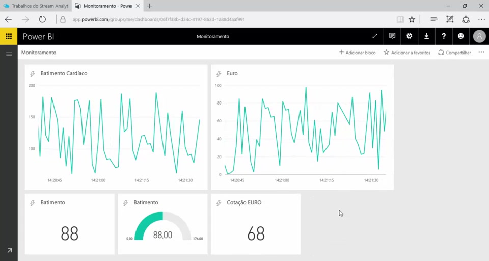 Azure Stream Analytics in Real Time (How To)