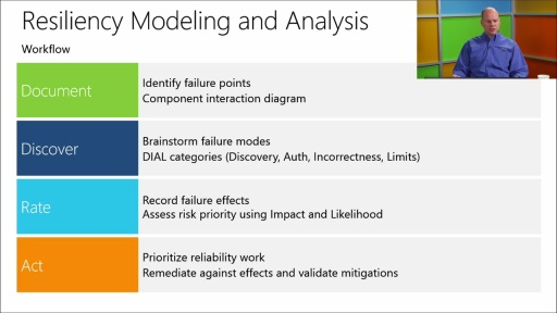 Designing Applications for Windows Azure: (02) Reliability, Threats, and Mitigations