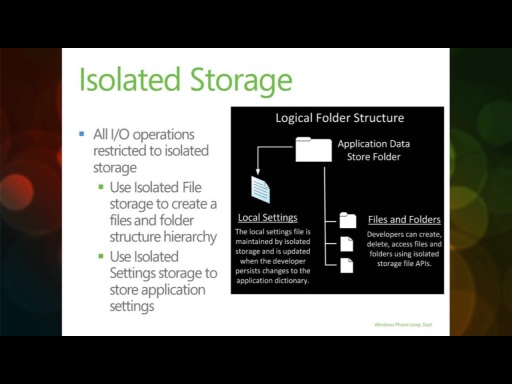 Updated! Windows Phone 7 Jump Start (Session 7 of 19): Isolated Storage