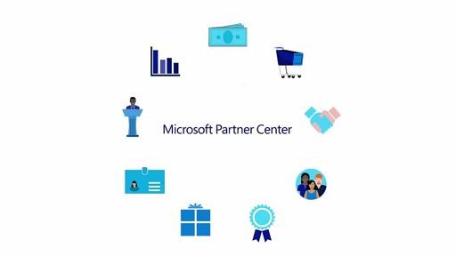 Migrating Incentives to Partner Center