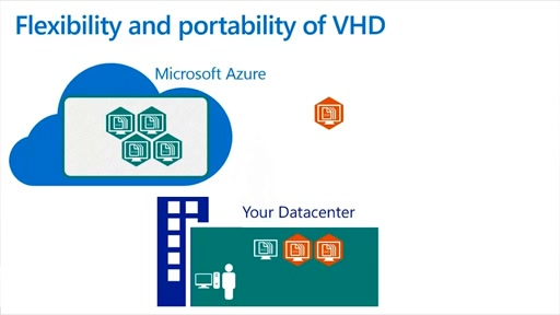 Introduction-to-Microsoft-Azure-Virtual-Machines-in-Thai 4of4
