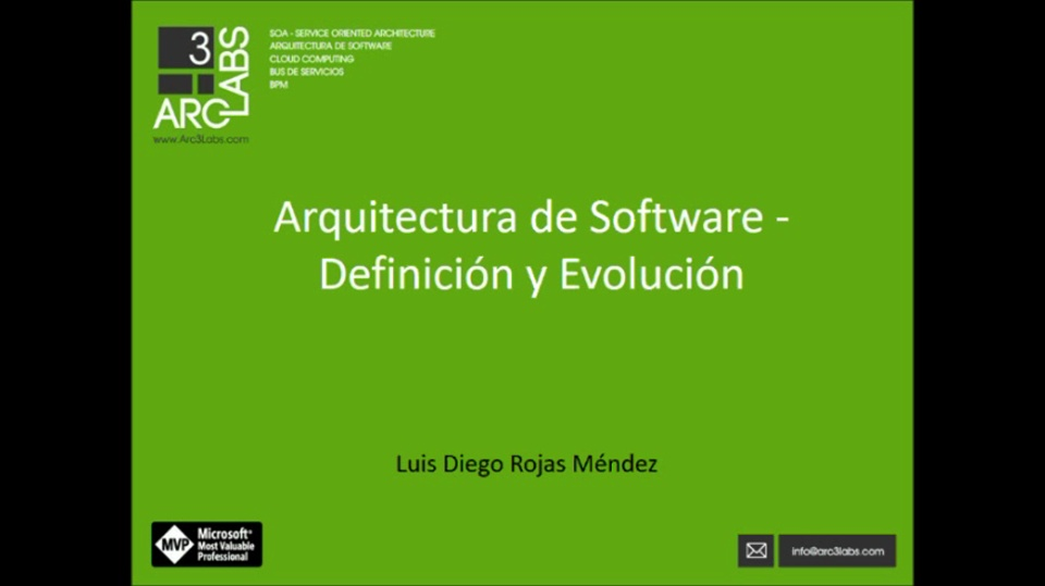 Visual Studio para Arquitectos de Software 1: Definición y Evolución